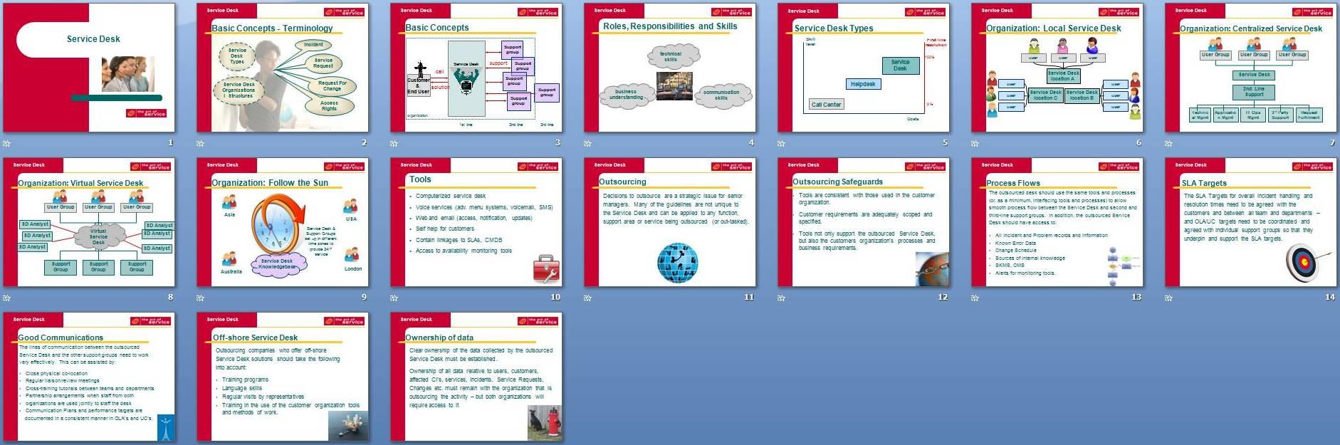 powerpoint presentation service desk | college paper service, Presentation templates